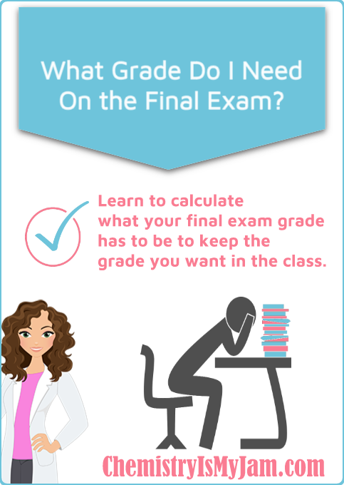 Learn to calculate what your final exam grade has to be in order to get the grade you want in the course.