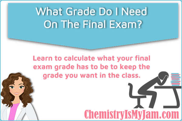 What Does My Final Exam Grade Have To Be?