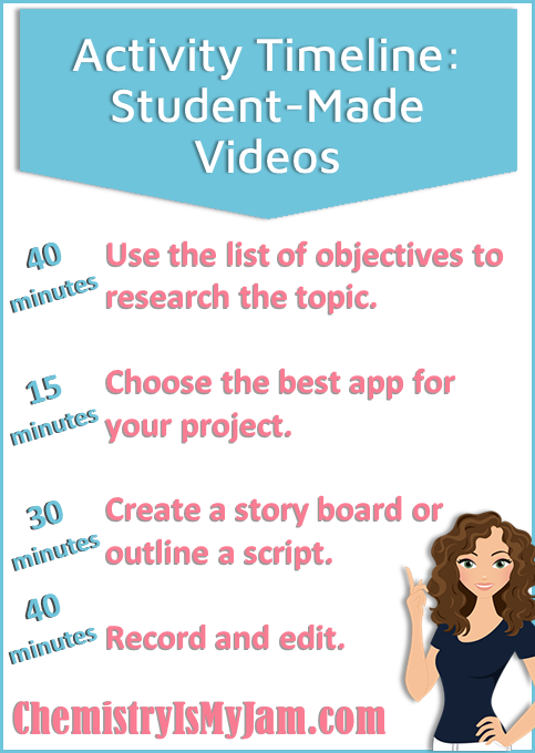 This timeline is designed to help students manage their time when creating content related videos. Allow 40 minutes for research, 15 minutes to chose the correct app, 30 minutes for a script, and 40 minutes to record.